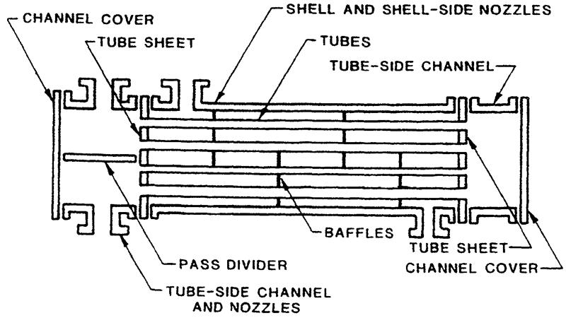 Heat Exchanger Diagram Trusted Wiring Diagram