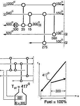 Utility Selection Heat Exchanger Design Handbook Multimedia Edition